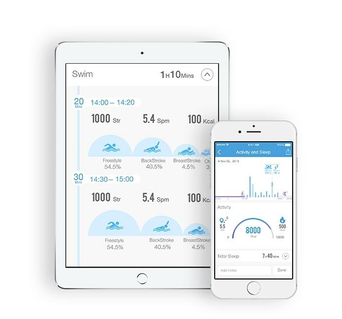 iHealth - Az egészséges életvitel okos segítője - Smartmedical